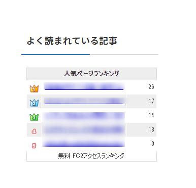 FC2ブログアクセスランキング