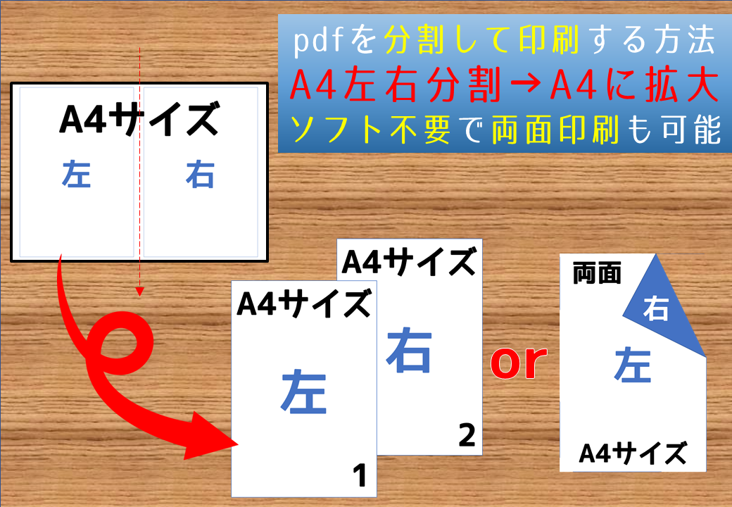 PDFを分割して印刷する方法