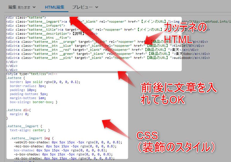 記事のHTML編集