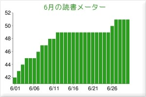 f:id:nattou_curry_2:20090709065651j:image