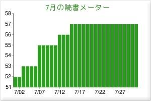 f:id:nattou_curry_2:20090812211958j:image