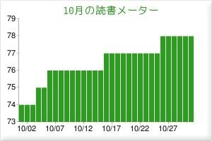 f:id:nattou_curry_2:20091112235305j:image
