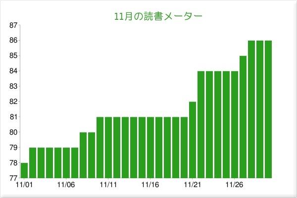 f:id:nattou_curry_2:20091217222243j:image