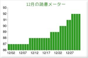 f:id:nattou_curry_2:20100129123449j:image
