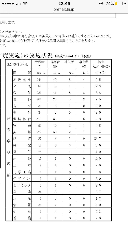 f:id:nattsu1991:20170127234618p:image