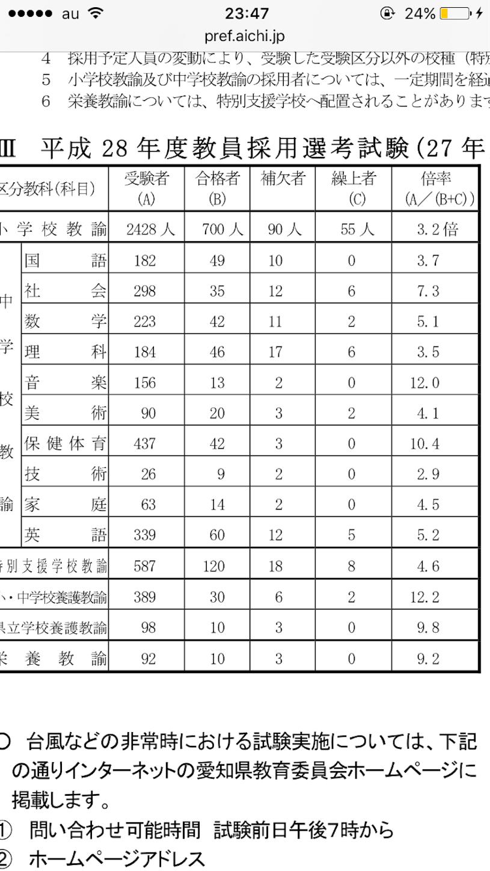 f:id:nattsu1991:20170127234712p:image