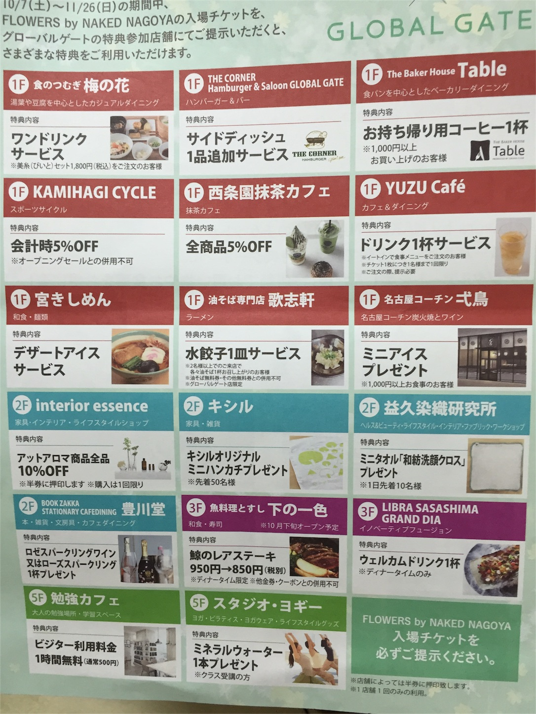 f:id:nattsu1991:20171018014531j:image