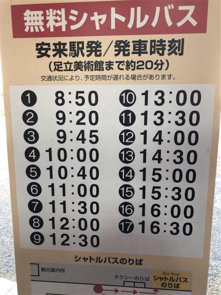 f:id:nattsu1991:20171205022125j:image