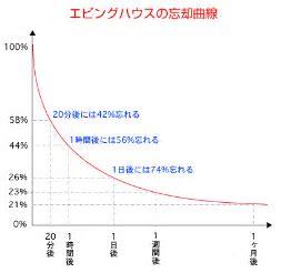 f:id:nattsu1991:20180406233339j:plain