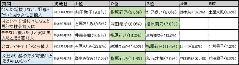 f:id:natuka_shinobu:20160926142812p:image