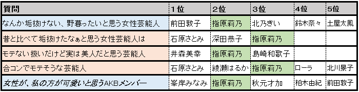f:id:natuka_shinobu:20160927012422p:image