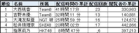 f:id:natuka_shinobu:20161026012601p:image
