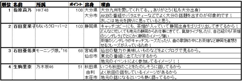 f:id:natuka_shinobu:20161104163613p:image