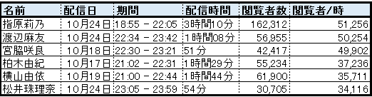 f:id:natuka_shinobu:20161105075546p:image