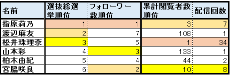 f:id:natuka_shinobu:20161107231453p:image
