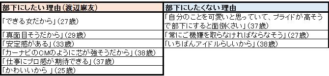 f:id:natuka_shinobu:20161114131741p:image
