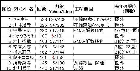 f:id:natuka_shinobu:20161222124239p:image
