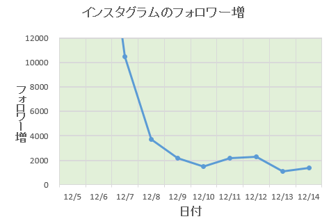 f:id:natuka_shinobu:20170104125624p:image:w350