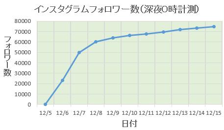 f:id:natuka_shinobu:20170104125625p:image:w350