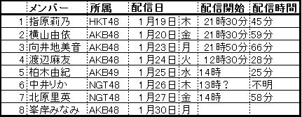 f:id:natuka_shinobu:20170129133523p:image