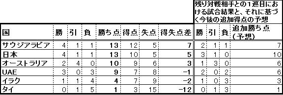f:id:natuka_shinobu:20170324140055p:image