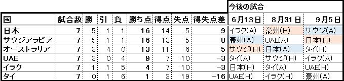 f:id:natuka_shinobu:20170329143247p:image