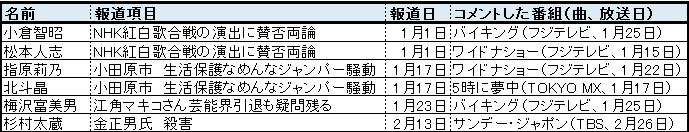 f:id:natuka_shinobu:20170410234720p:image
