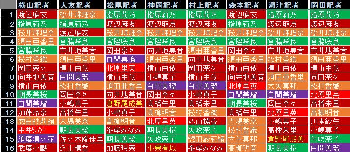 f:id:natuka_shinobu:20170520230554p:image