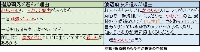 f:id:natuka_shinobu:20170612143443p:image