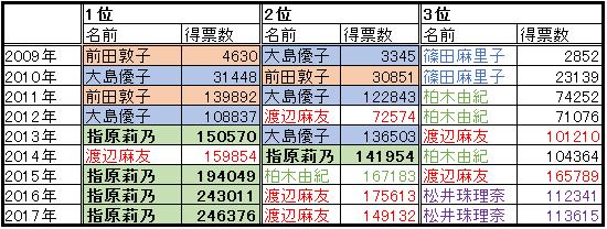 f:id:natuka_shinobu:20170628124207p:image