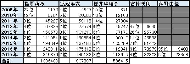 f:id:natuka_shinobu:20170628124210p:image