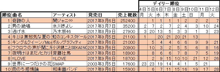 f:id:natuka_shinobu:20170914190140p:image:w600