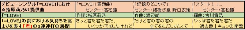 f:id:natuka_shinobu:20170920121844p:image