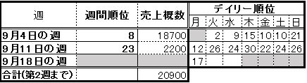 f:id:natuka_shinobu:20170922010208p:image
