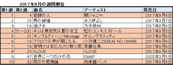 f:id:natuka_shinobu:20170922010701p:image
