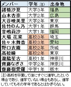f:id:natuka_shinobu:20170923185351p:image:right