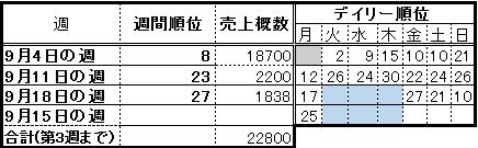 f:id:natuka_shinobu:20170929153045p:image