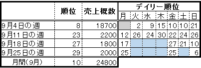 f:id:natuka_shinobu:20171012104525p:image