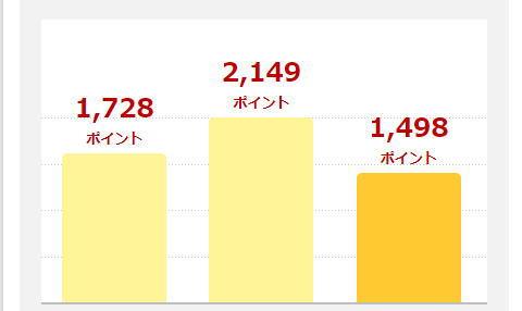 f:id:natukawa-haruto:20201029154712j:plain