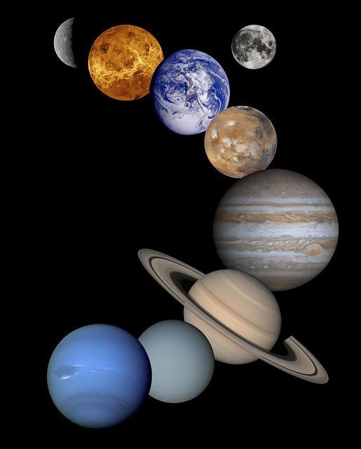 7つの惑星