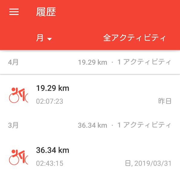 f:id:naushika329:20190408002942p:plain