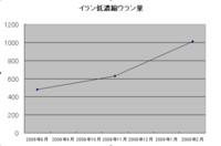f:id:navi-area26-10:20090221224100j:image