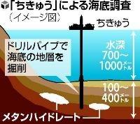 f:id:navi-area26-10:20110131223115j:image