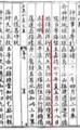 [国内][中国]中国・明代の『石泉山房文集』。赤線を引いた一節に赤嶼(大正島)が