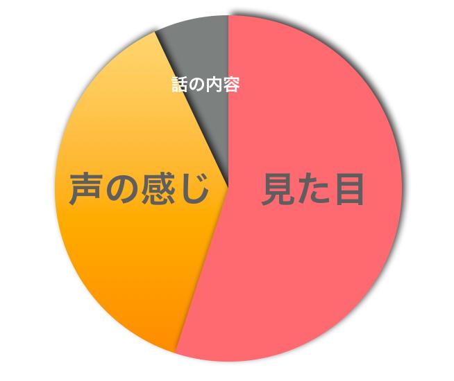 f:id:navyyui:20170603201036p:plain
