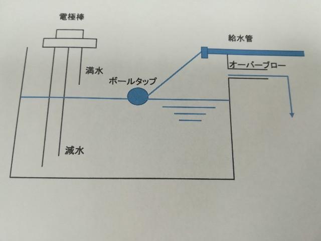 f:id:nayoro_urawa:20200528110856j:image