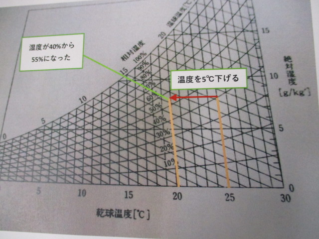 f:id:nayoro_urawa:20200803215832j:plain