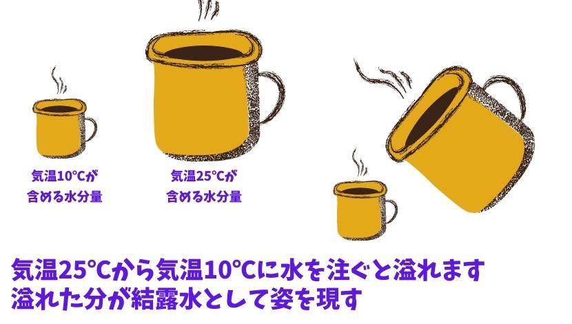 f:id:nayoro_urawa:20201120220332j:plain