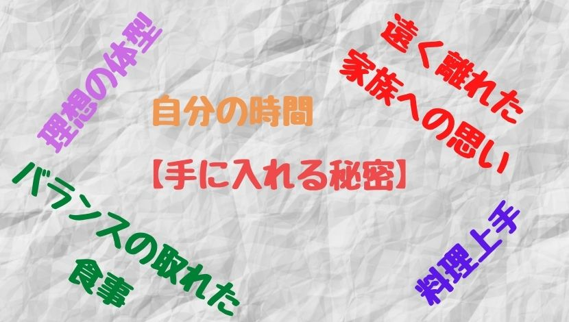 f:id:nayoro_urawa:20201130144332j:plain