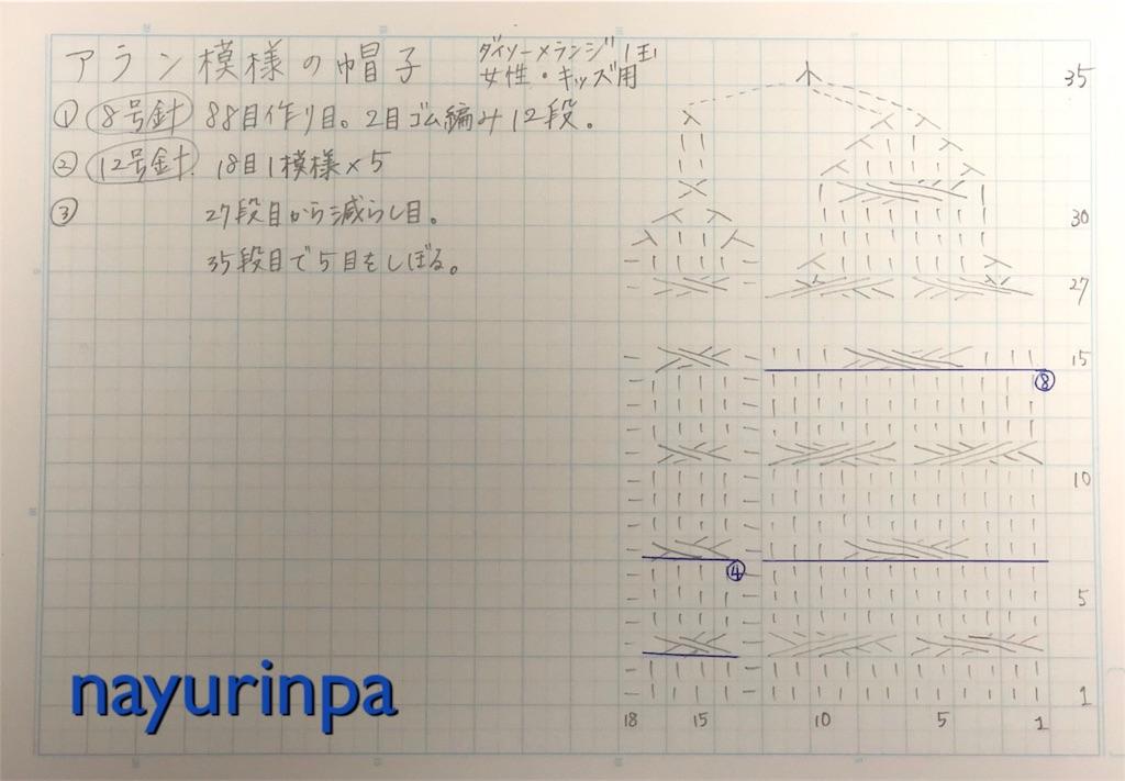 f:id:nayurinpa:20180102224112j:image
